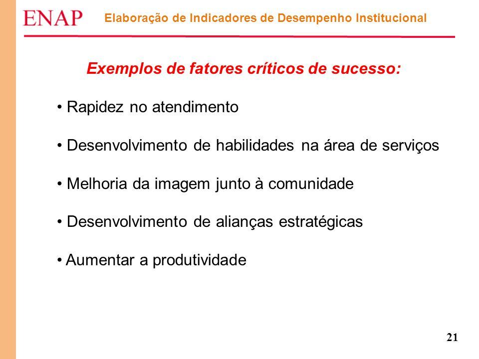 Exemplos de fatores críticos de sucesso: