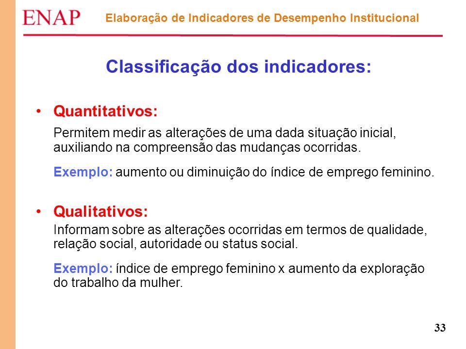 Classificação dos indicadores: