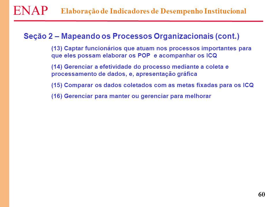 Elaboração de Indicadores de Desempenho Institucional