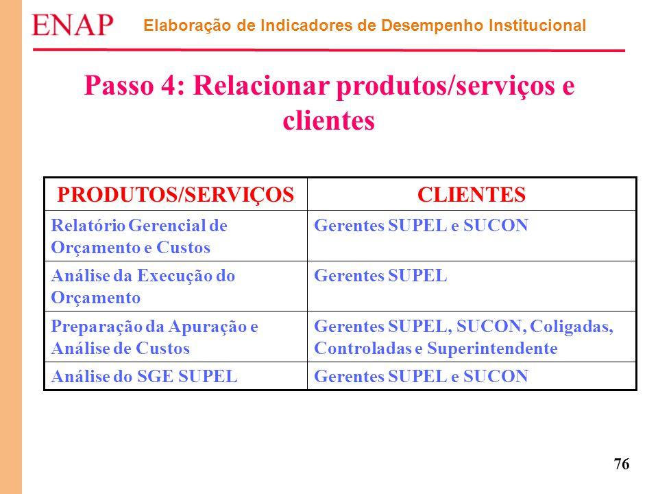 Passo 4: Relacionar produtos/serviços e clientes