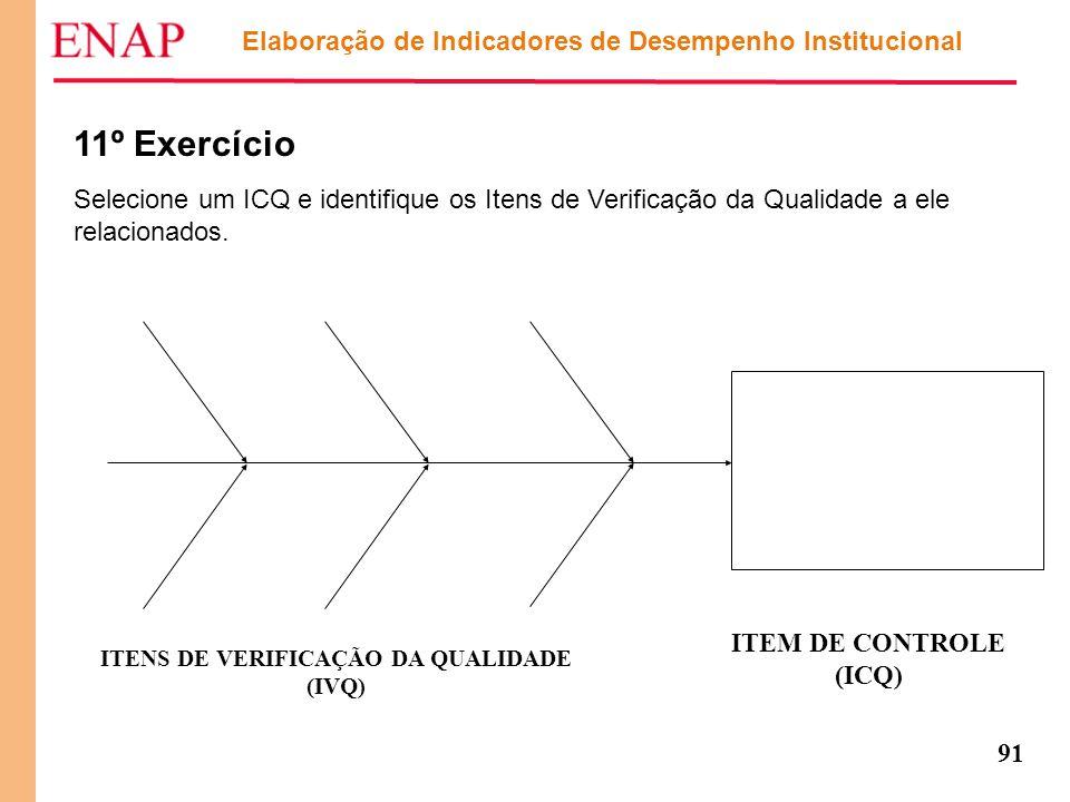 11º Exercício Elaboração de Indicadores de Desempenho Institucional
