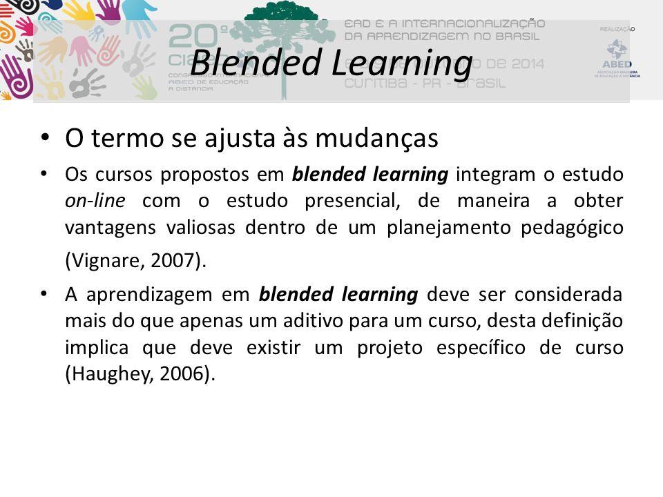 Blended Learning O termo se ajusta às mudanças