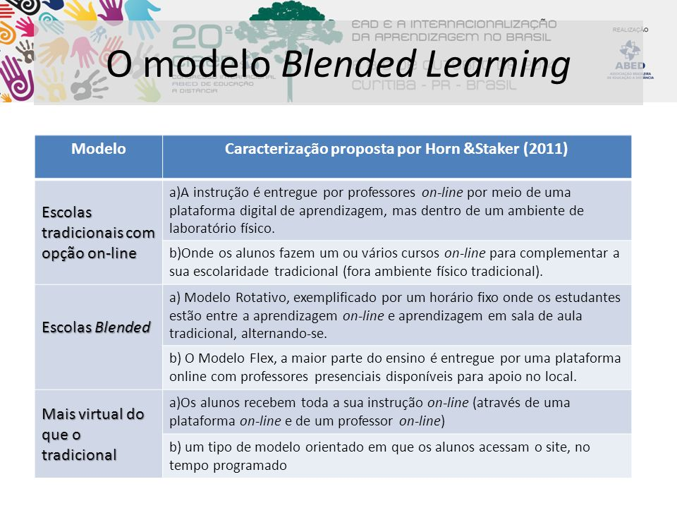 O modelo Blended Learning