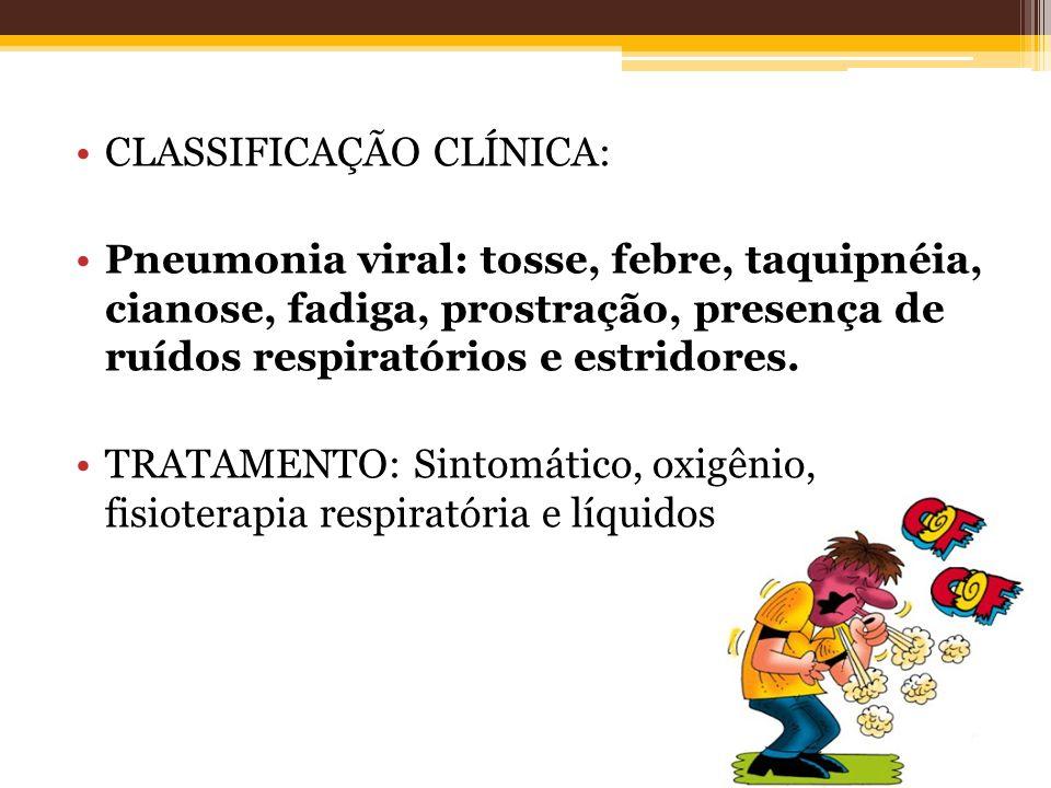 CLASSIFICAÇÃO CLÍNICA: