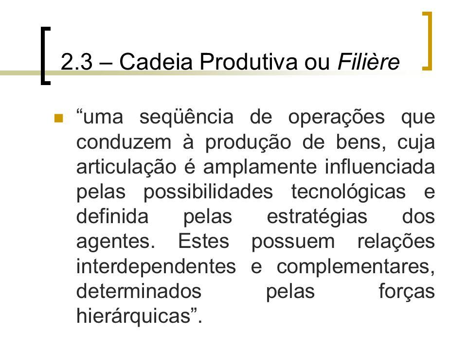 2.3 – Cadeia Produtiva ou Filière
