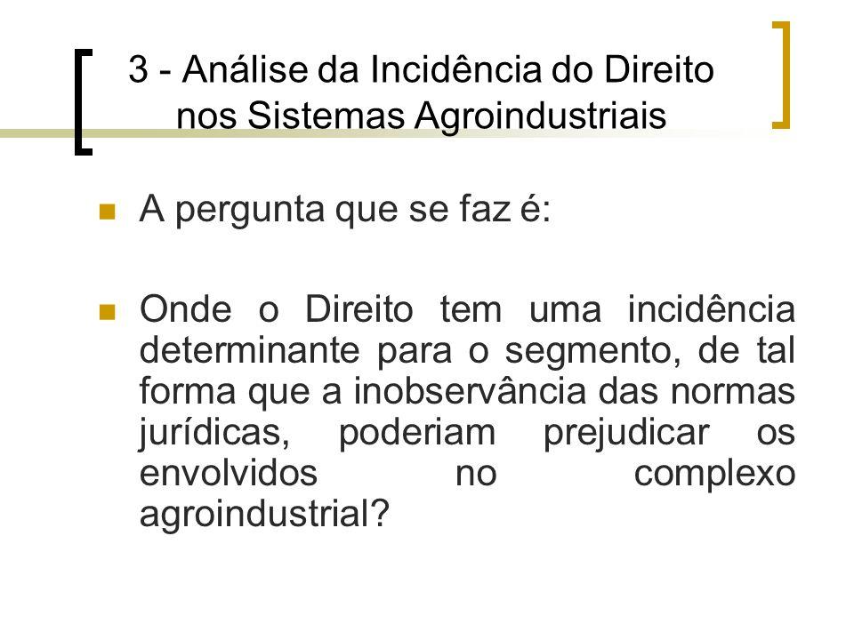 3 - Análise da Incidência do Direito nos Sistemas Agroindustriais