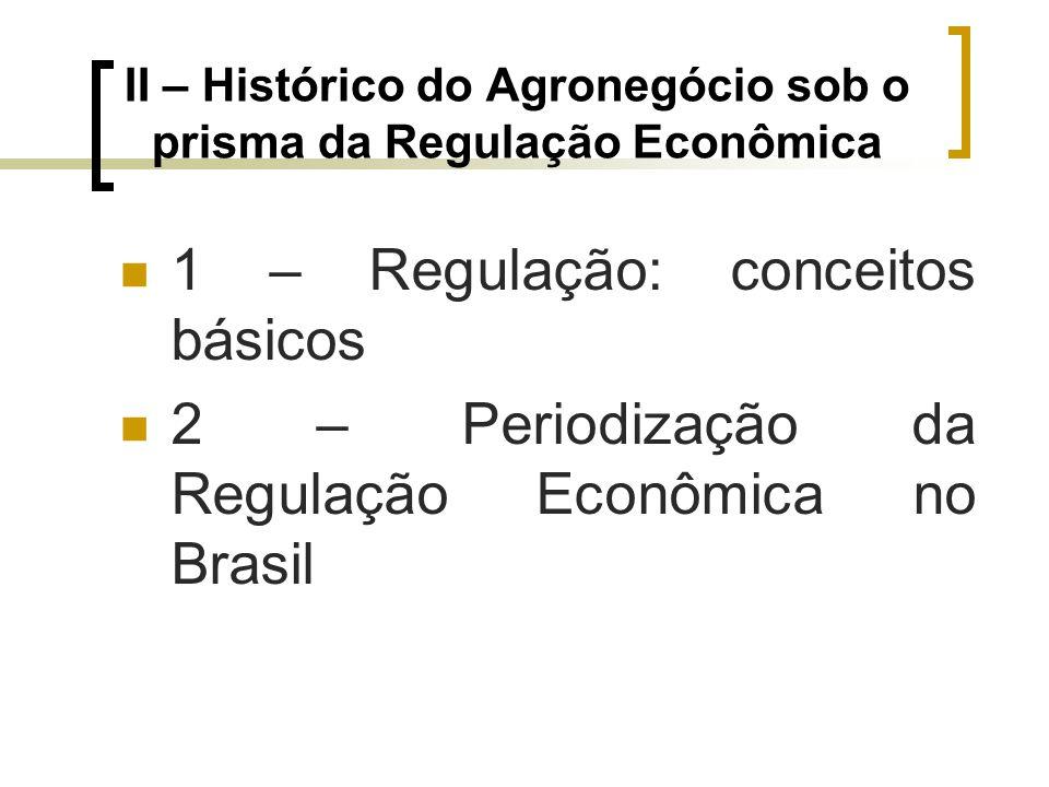 II – Histórico do Agronegócio sob o prisma da Regulação Econômica