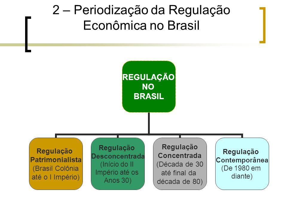2 – Periodização da Regulação Econômica no Brasil