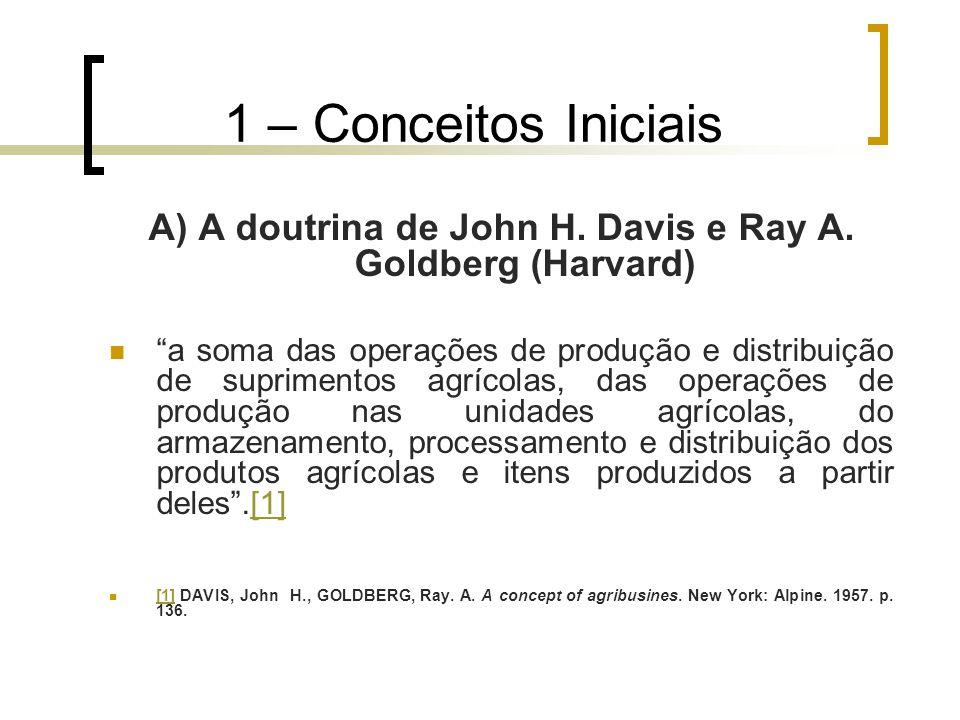 A) A doutrina de John H. Davis e Ray A. Goldberg (Harvard)