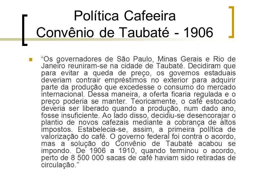 Política Cafeeira Convênio de Taubaté - 1906