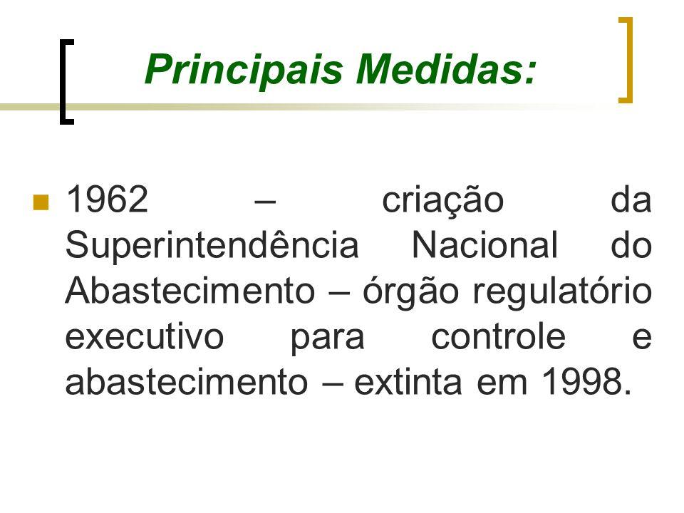 Principais Medidas: