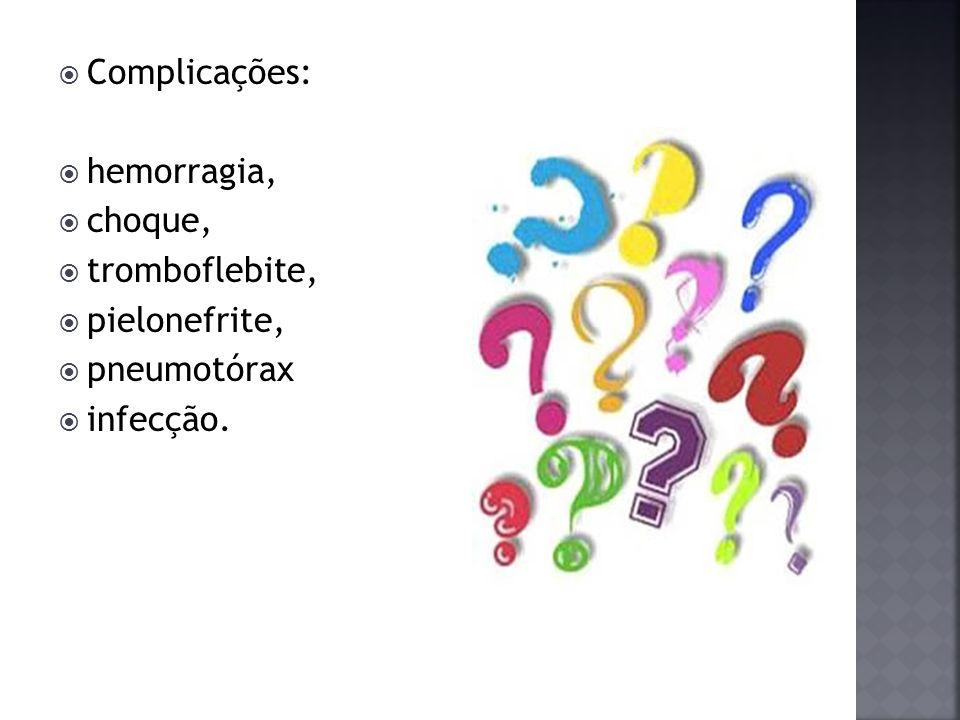 Complicações: hemorragia, choque, tromboflebite, pielonefrite, pneumotórax infecção.