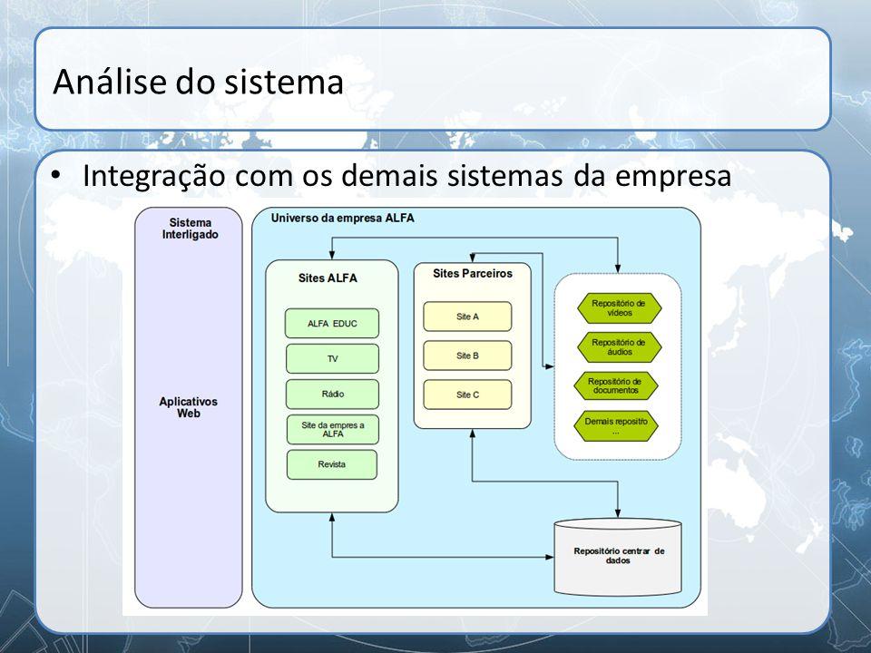 Análise do sistema Integração com os demais sistemas da empresa