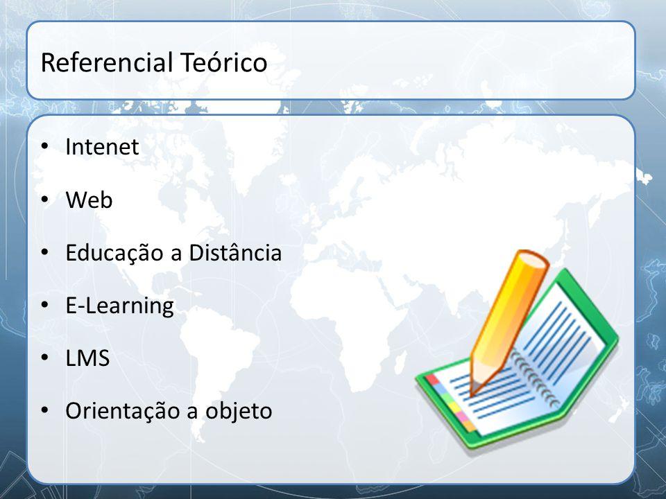 Referencial Teórico Intenet Web Educação a Distância E-Learning LMS