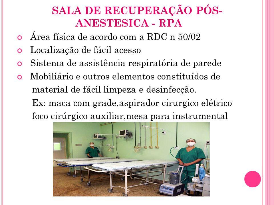 SALA DE RECUPERAÇÃO PÓS- ANESTESICA - RPA