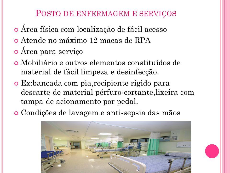 Posto de enfermagem e serviços
