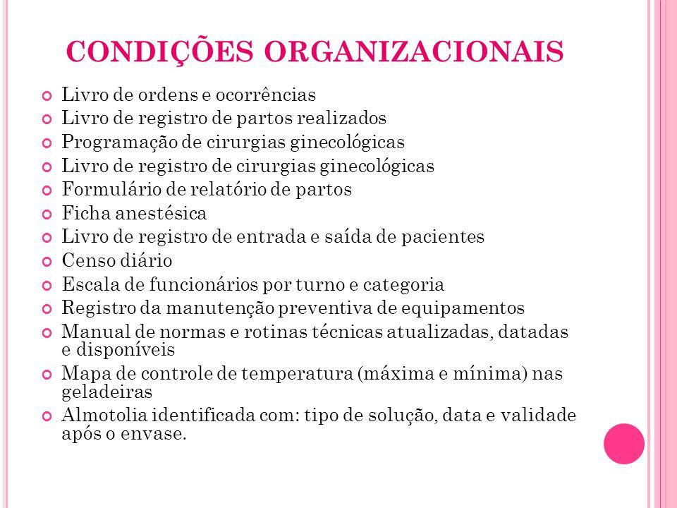 CONDIÇÕES ORGANIZACIONAIS