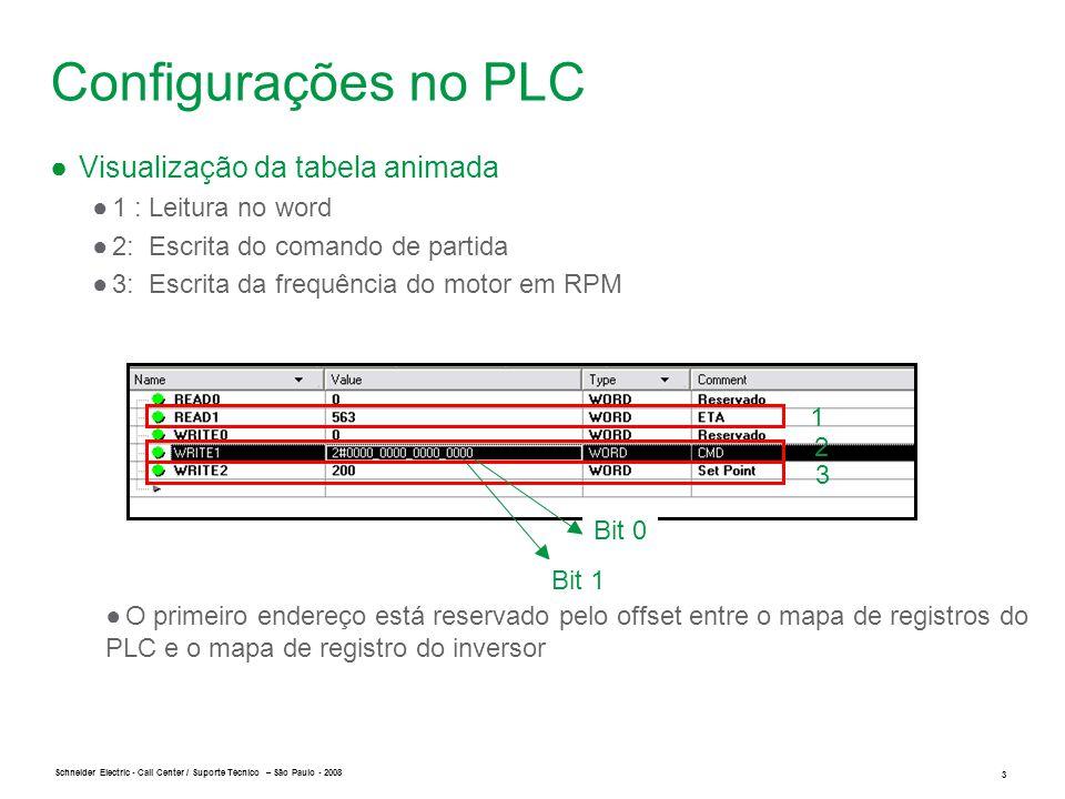 Configurações no PLC Visualização da tabela animada