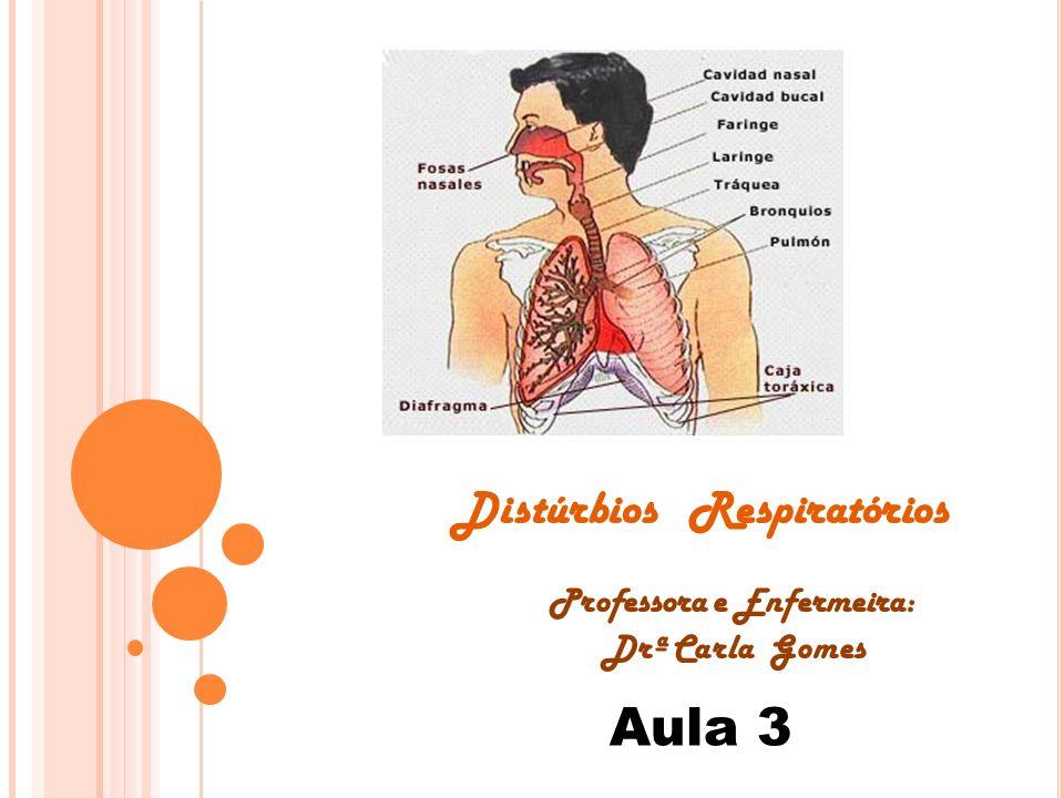 Distúrbios Respiratórios Professora e Enfermeira: Drª Carla Gomes