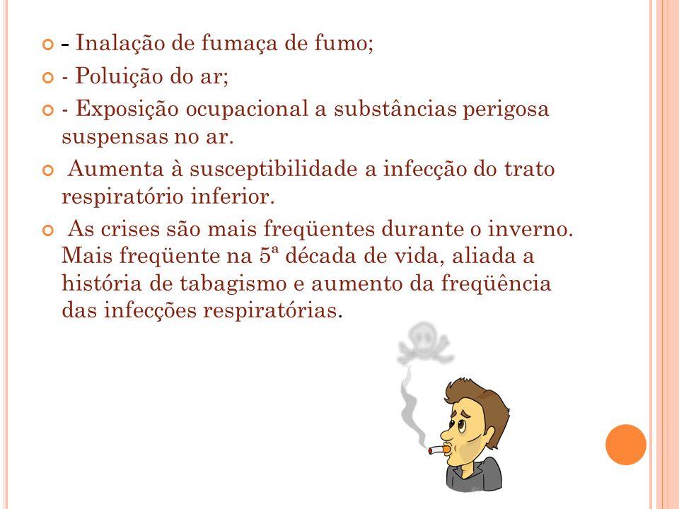 - Inalação de fumaça de fumo;