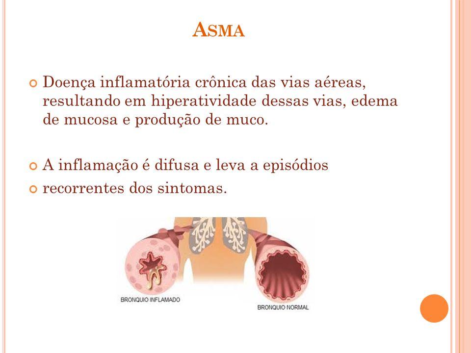 AsmaDoença inflamatória crônica das vias aéreas, resultando em hiperatividade dessas vias, edema de mucosa e produção de muco.