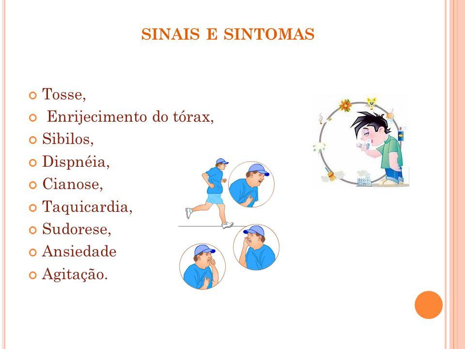 sinais e sintomas Tosse, Enrijecimento do tórax, Sibilos, Dispnéia,