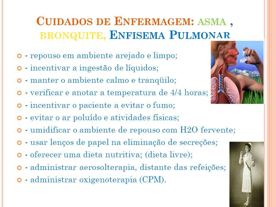 Cuidados de Enfermagem: asma , bronquite, Enfisema Pulmonar