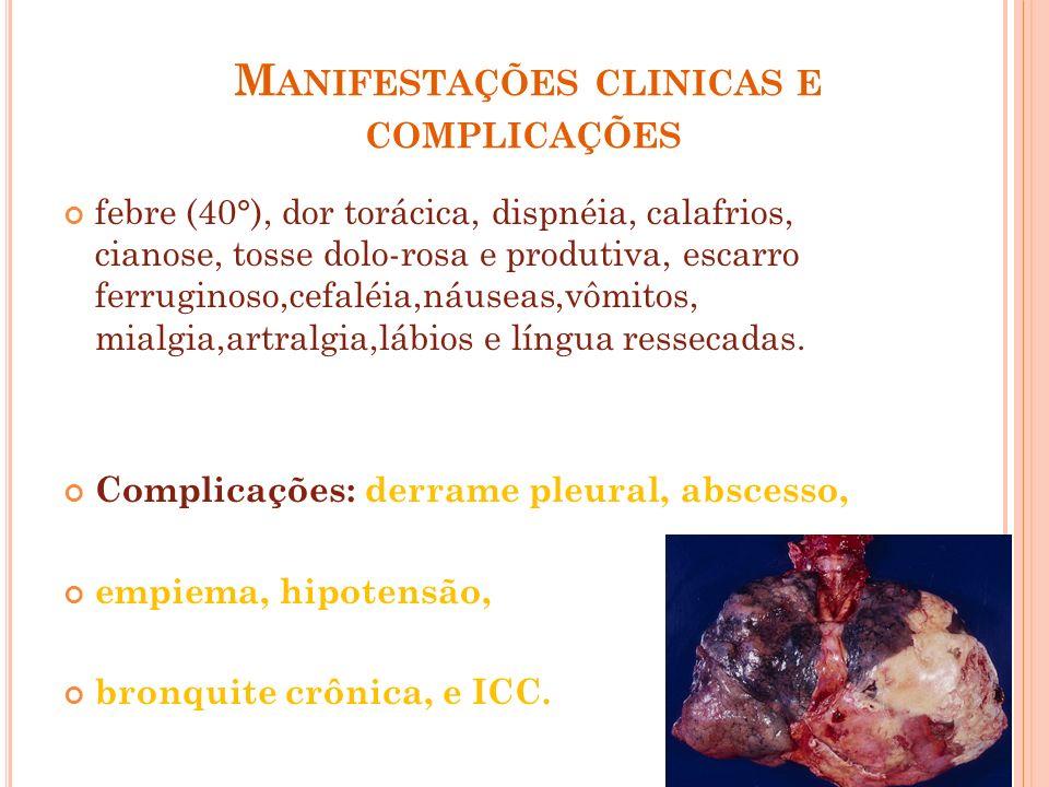 Manifestações clinicas e complicações