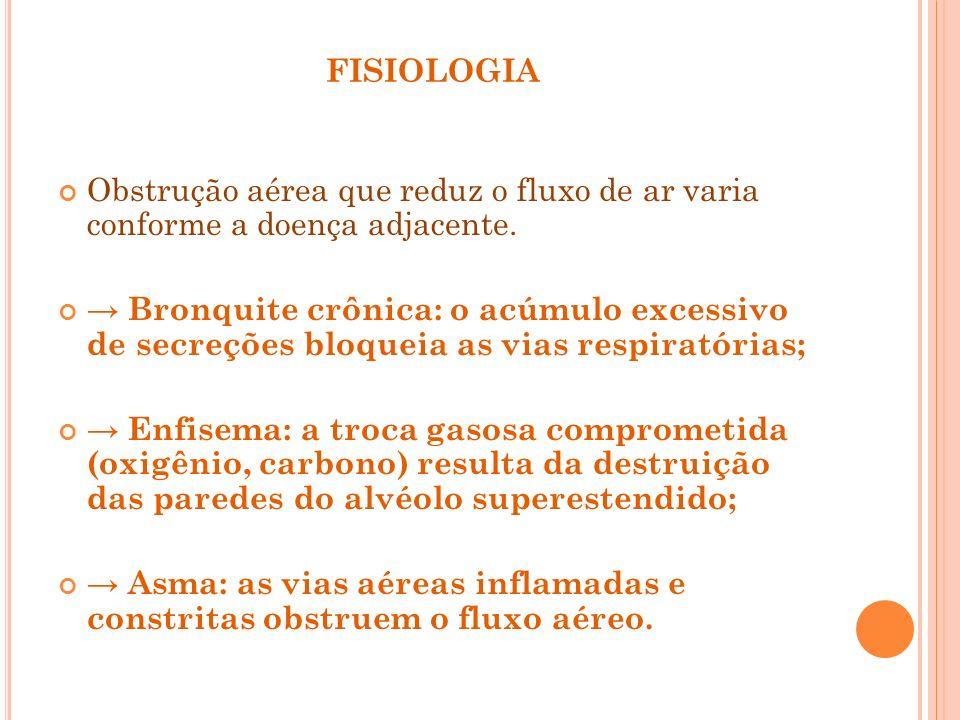 fisiologia Obstrução aérea que reduz o fluxo de ar varia conforme a doença adjacente.