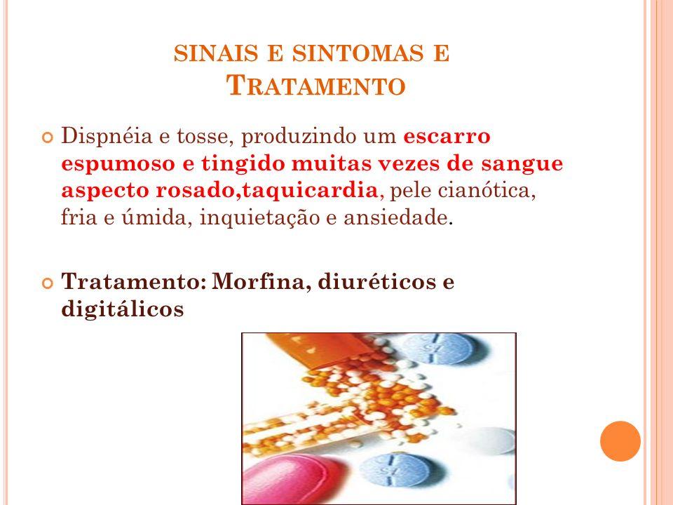 sinais e sintomas e Tratamento