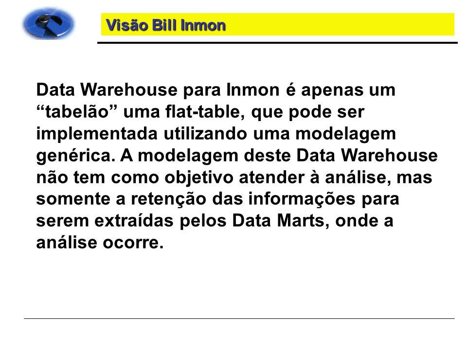 Visão Bill Inmon