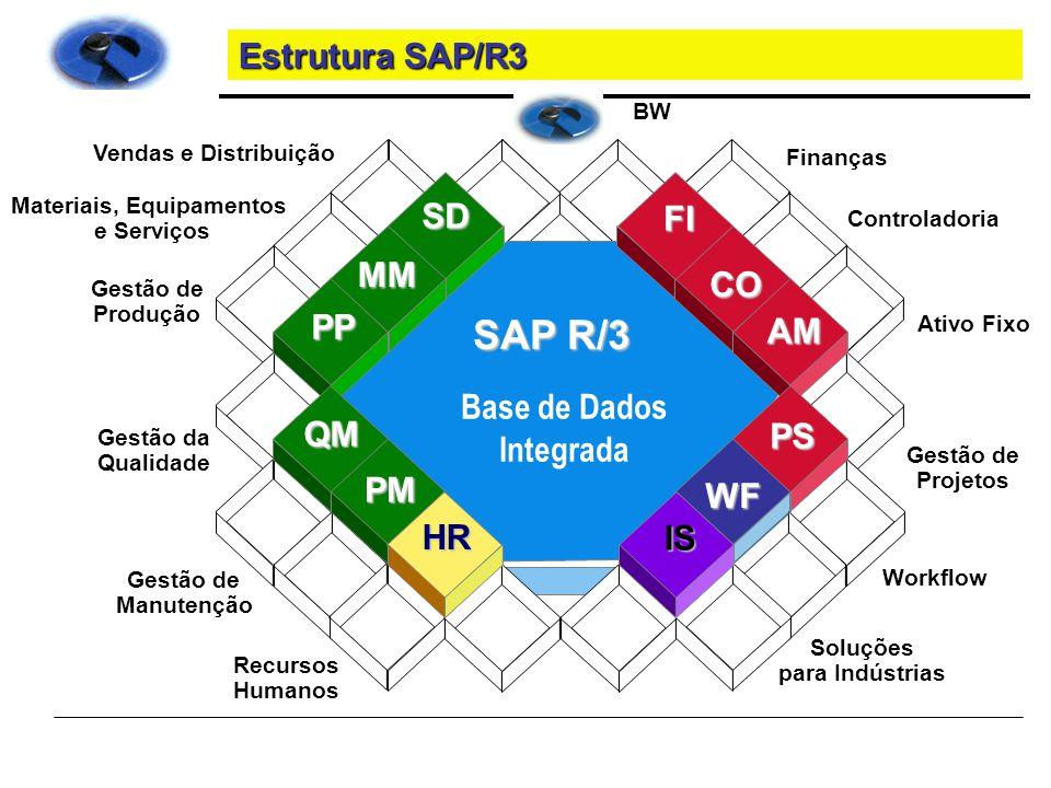 Materiais, Equipamentos Base de Dados Integrada