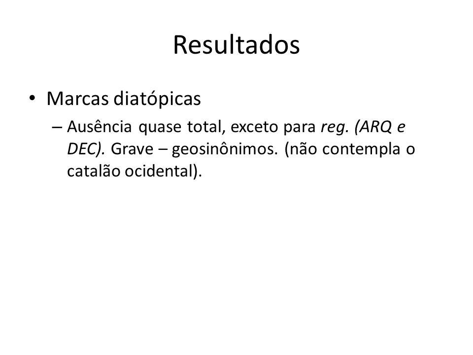 Resultados Marcas diatópicas