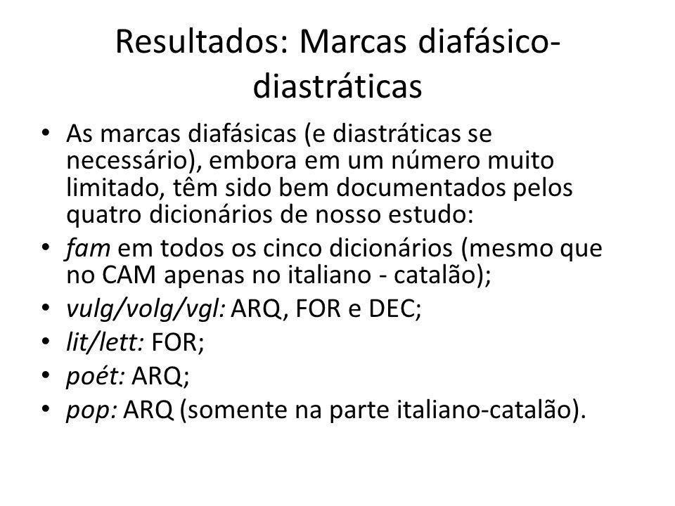 Resultados: Marcas diafásico-diastráticas