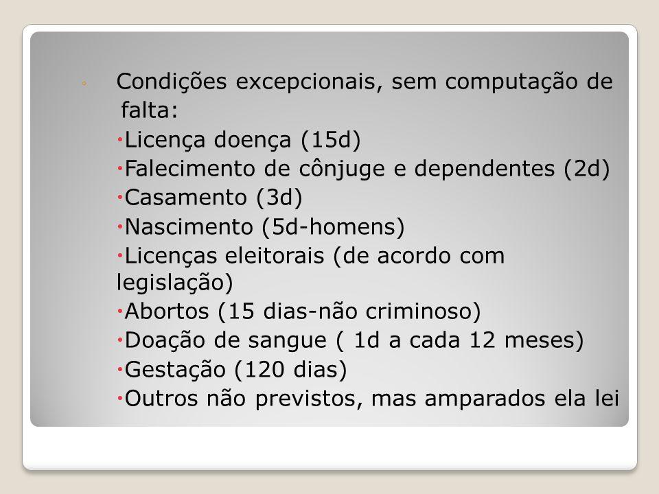 Falecimento de cônjuge e dependentes (2d) Casamento (3d)