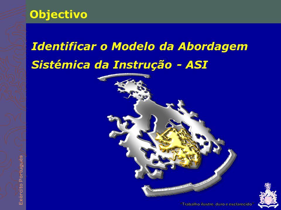 Objectivo Identificar o Modelo da Abordagem Sistémica da Instrução - ASI