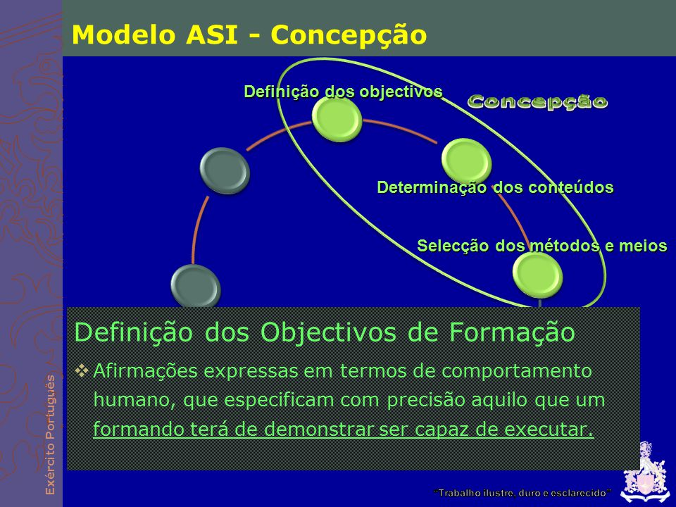 Definição dos Objectivos de Formação