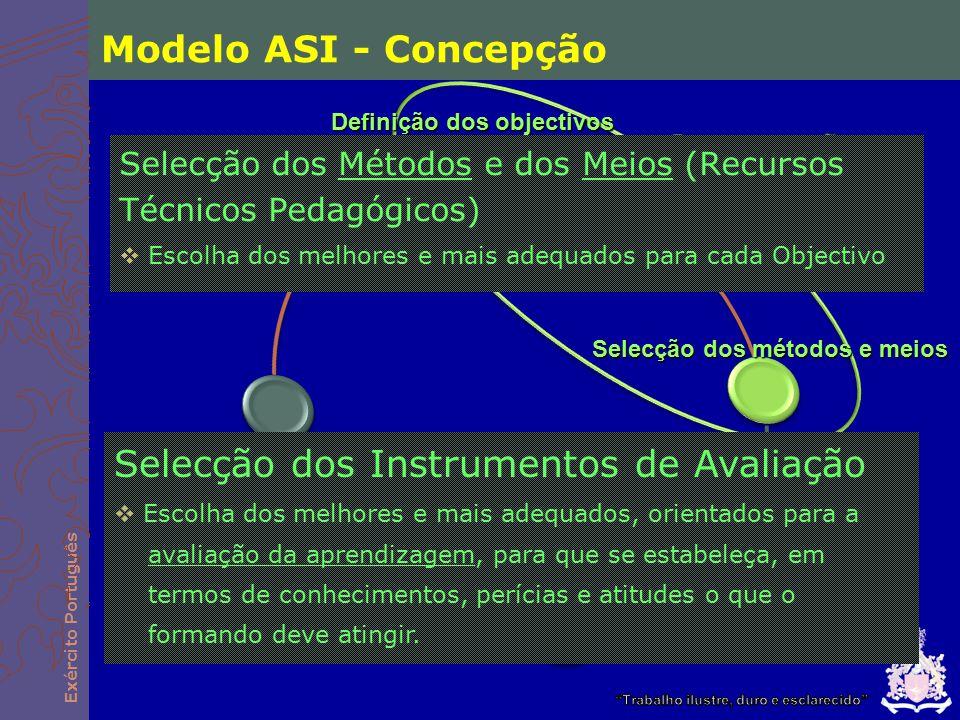 Selecção dos Instrumentos de Avaliação