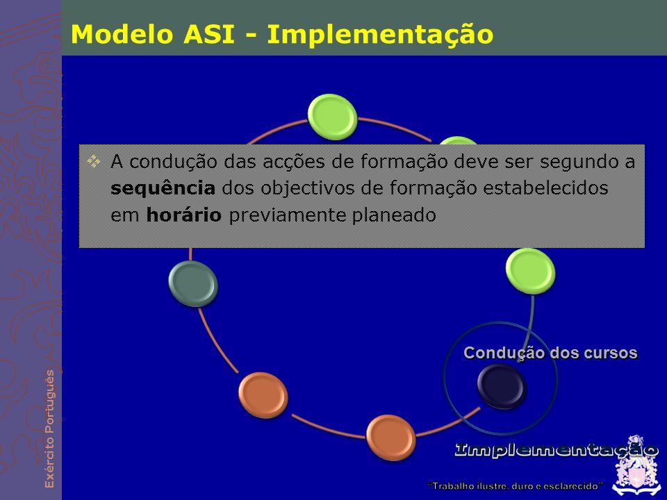 Modelo ASI - Implementação