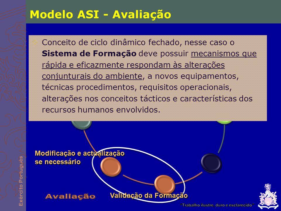 Modelo ASI - Avaliação Avaliação