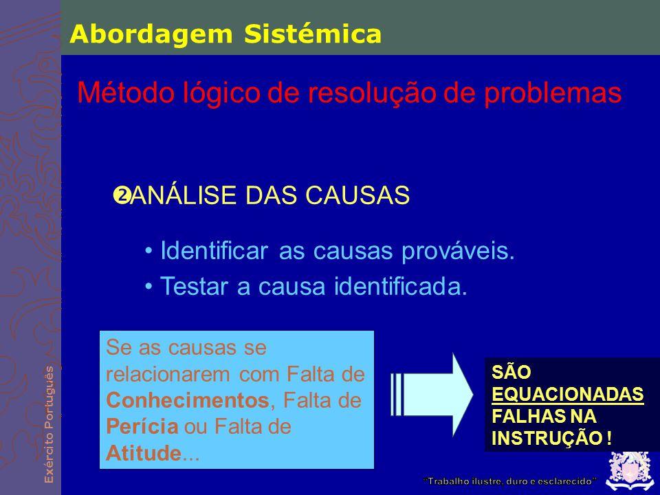 Método lógico de resolução de problemas