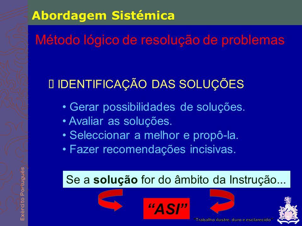 ASI Método lógico de resolução de problemas Abordagem Sistémica