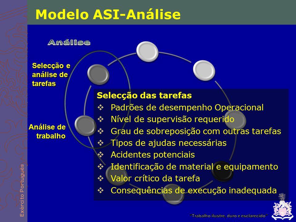 Modelo ASI-Análise Análise Selecção das tarefas