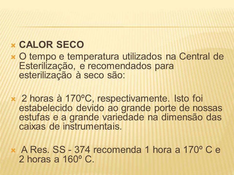 CALOR SECOO tempo e temperatura utilizados na Central de Esterilização, e recomendados para esterilização à seco são: