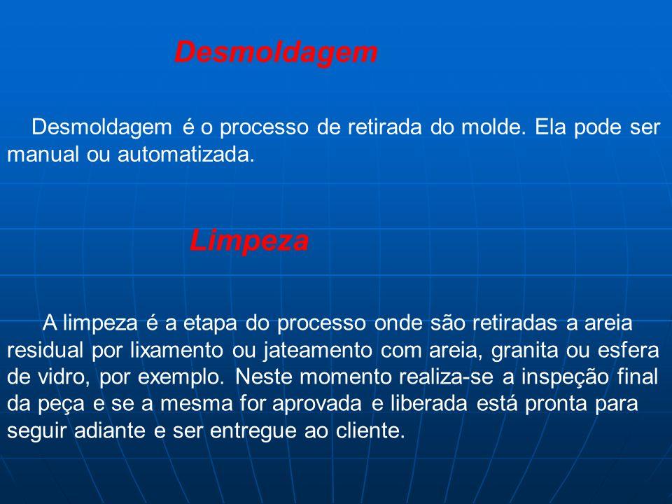 DesmoldagemDesmoldagem é o processo de retirada do molde. Ela pode ser manual ou automatizada. Limpeza.