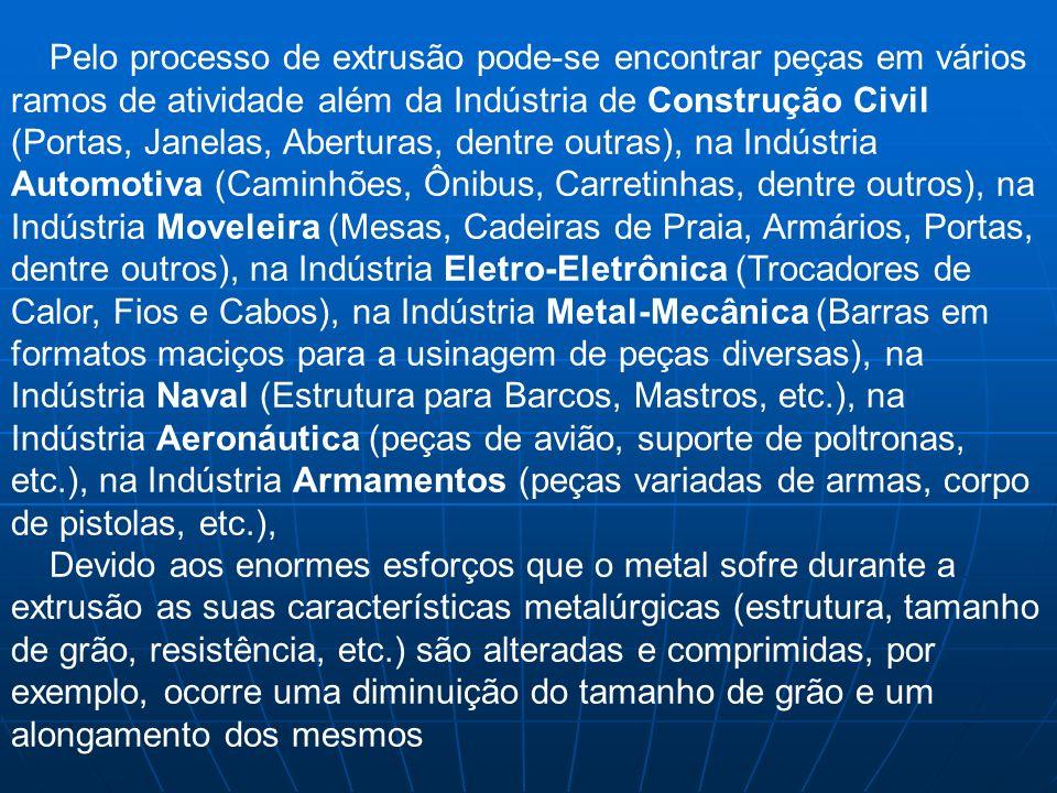 Pelo processo de extrusão pode-se encontrar peças em vários ramos de atividade além da Indústria de Construção Civil (Portas, Janelas, Aberturas, dentre outras), na Indústria Automotiva (Caminhões, Ônibus, Carretinhas, dentre outros), na Indústria Moveleira (Mesas, Cadeiras de Praia, Armários, Portas, dentre outros), na Indústria Eletro-Eletrônica (Trocadores de Calor, Fios e Cabos), na Indústria Metal-Mecânica (Barras em formatos maciços para a usinagem de peças diversas), na Indústria Naval (Estrutura para Barcos, Mastros, etc.), na Indústria Aeronáutica (peças de avião, suporte de poltronas, etc.), na Indústria Armamentos (peças variadas de armas, corpo de pistolas, etc.),