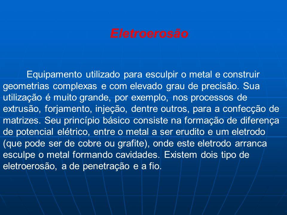 Eletroerosão