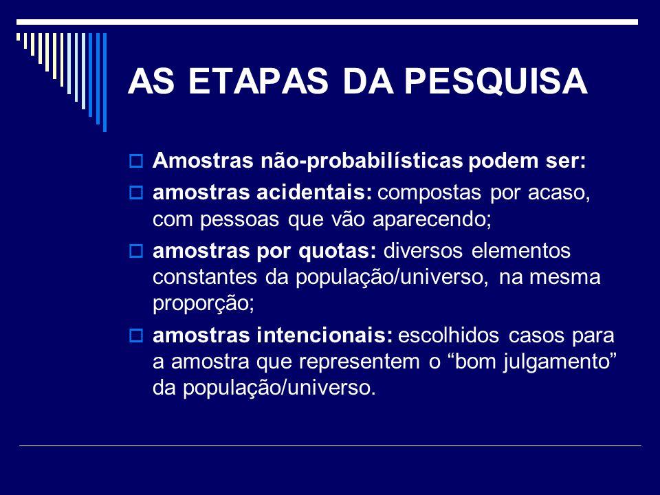 AS ETAPAS DA PESQUISA Amostras não-probabilísticas podem ser: