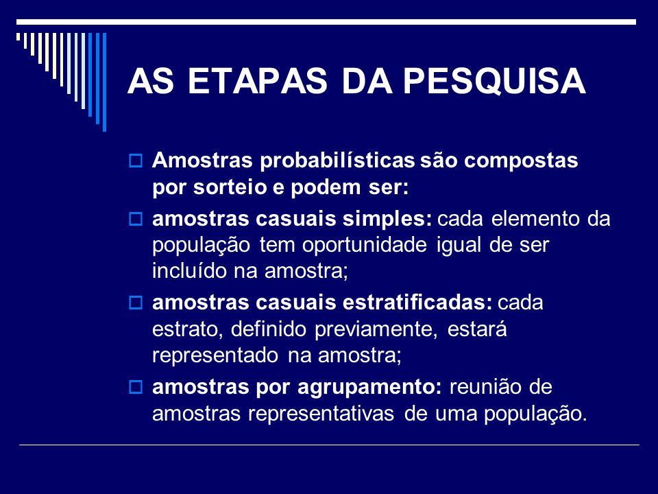 AS ETAPAS DA PESQUISA Amostras probabilísticas são compostas por sorteio e podem ser: