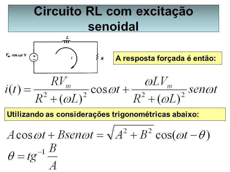 Circuito RL com excitação senoidal